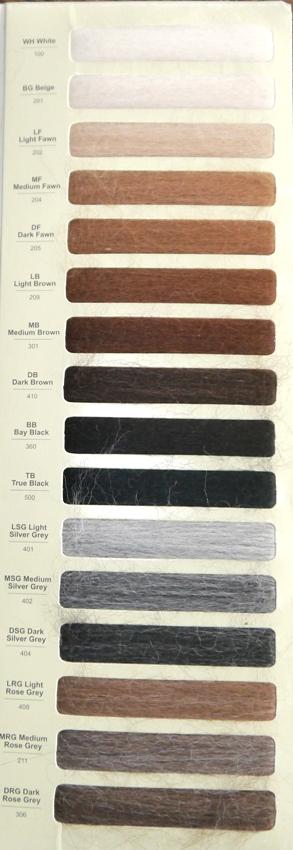 Farbkarte zur Bestimmung der Vliesfarbe